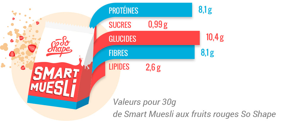 Smart Muesli Fruits Rouges SMART POWER