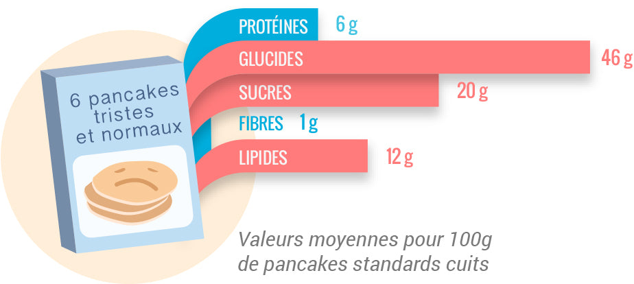Smart Pancake Power 2-mobile