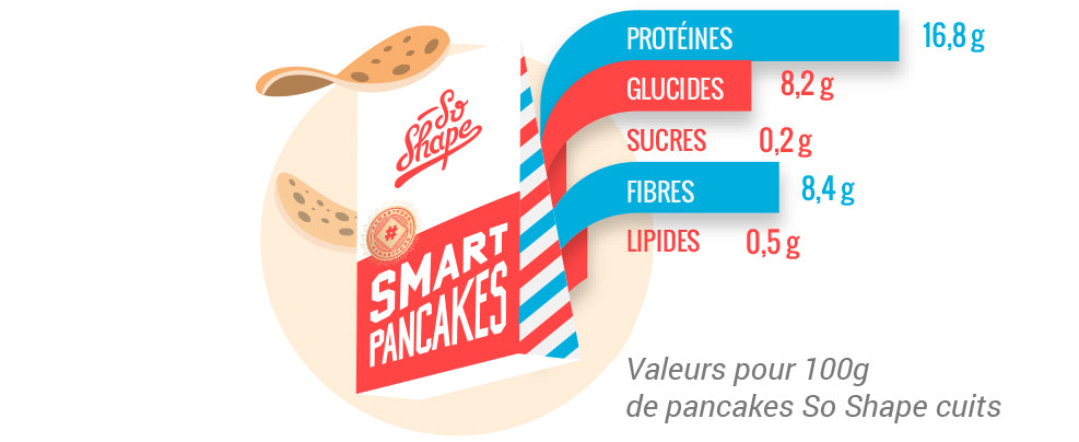 Smart Pancake Power 1