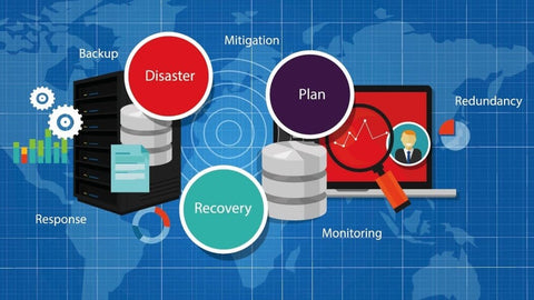 Winpro recovery disaster plan