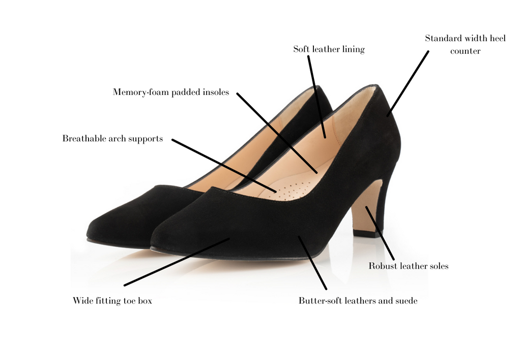 anatomy of a wide fitting court shoe