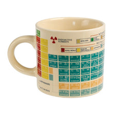 Load image into Gallery viewer, Rex London  Periodic Table Mug