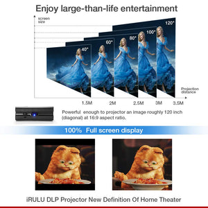 Mini DLP Movie Projector,iRULU HiBeam H60 2019 Upgrade Portable Projector,HDMI 1080P,VGA,AV,USB,Double Speaker Home Theater Projectors for Entertainment Gaming