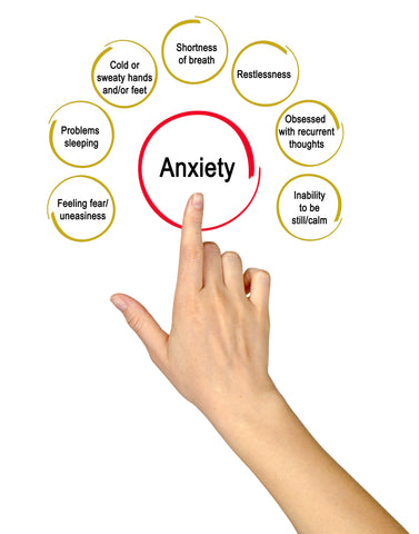 cbd for anxiety and stress relief