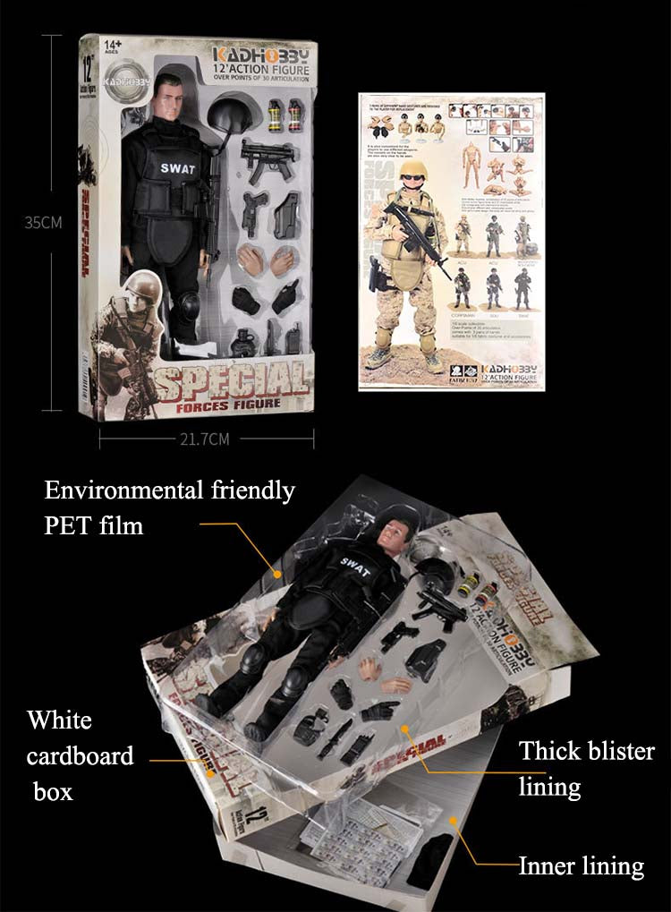 one sixth figure package