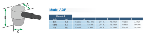 Sensor Networks Model ADP Dual Element Transducer - 3.5 MHz