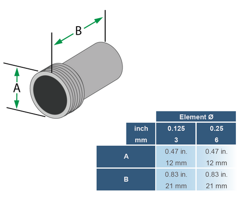 Sensor Networks Model TOFD Small Angle-Beam Transducer with Lemo00 Connection - 5 MHz