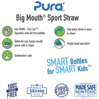 Pura Stainless: Big Mouth® Sport Straw - Fancy Tot