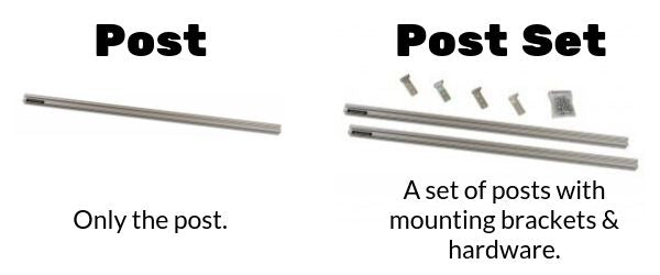 Posts vs Post Sets