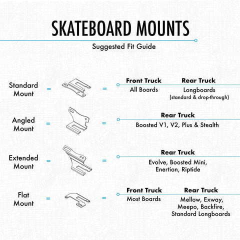 Skateboard Mounts by ShredLights
