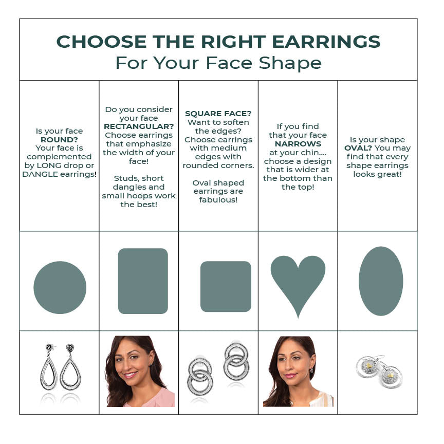 earring fit chart