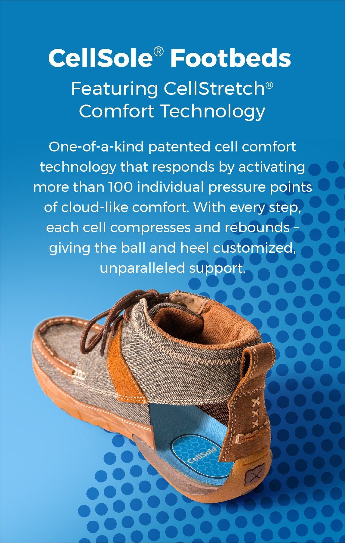 CellSole Footbeds - Featuring CellStretch Comfort Technology - One-of-a-kind patented cell comfort technology that responds by activating more than 100 individual pressure points of cloud-like comfort. With every step, each cell compresses and rebounds