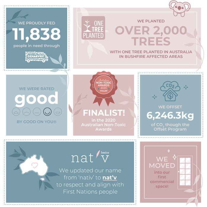 2020 nat'v achievements