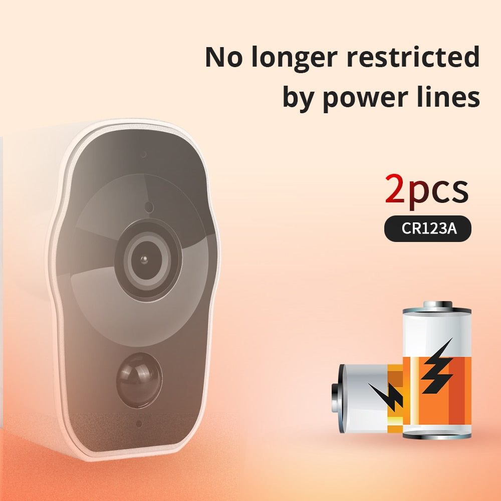 Rechargeable Indoor Security