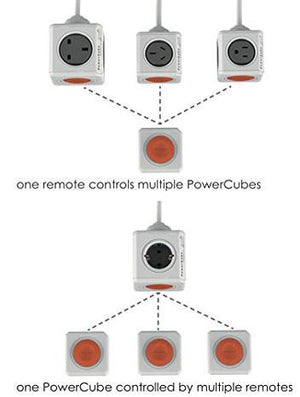Allocacoc Powercube Extended Remote SET 1.5m 4 Way Wall Socket Adapter Outlet with Kinetic Remote Button (Queen's Orange)(1532)