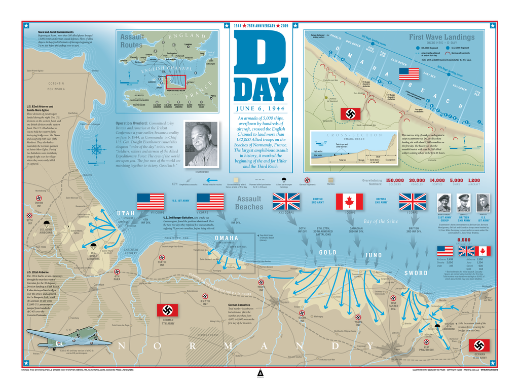 D-Day Infographic Deconstructed