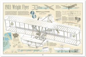 1903 Wright Flyer Infographic Print (36x24)