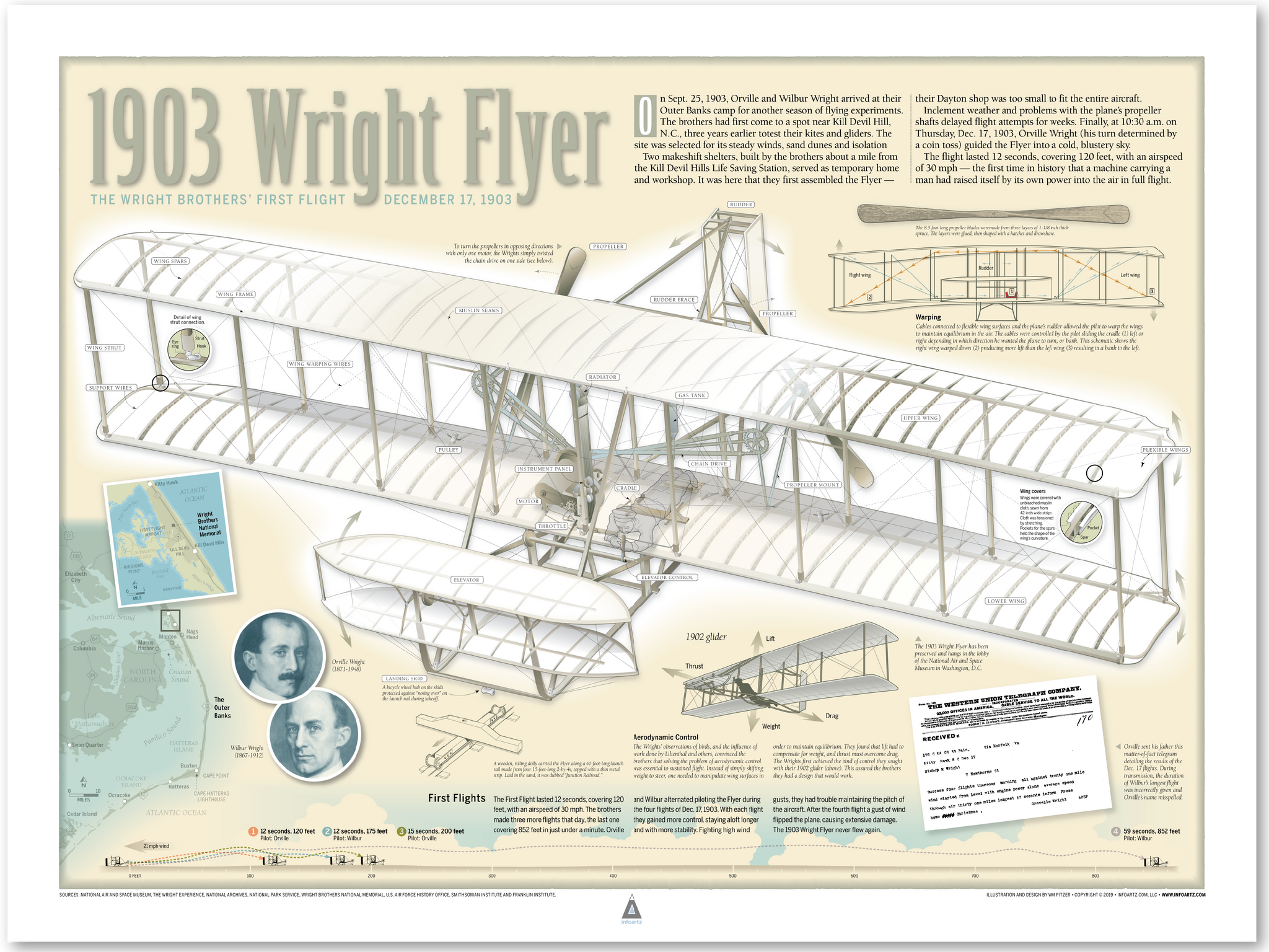 1903 Wright Flyer Infographic Print (24 x 18)