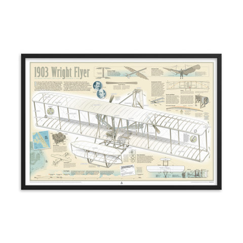 1903 Wright Flyer Infographic (36x24) Framed Print