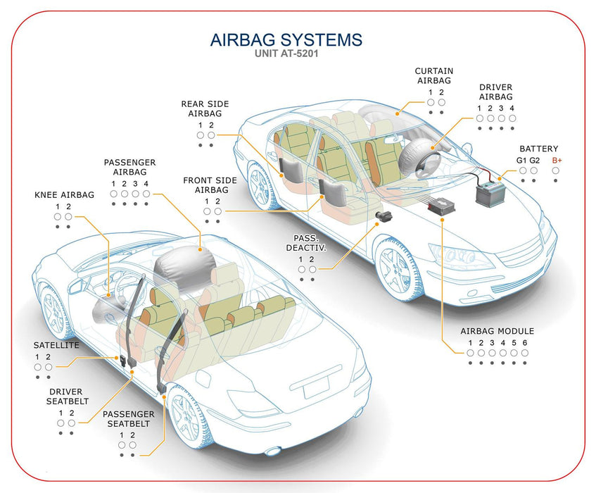 AT-5201 Airbag Systems Module