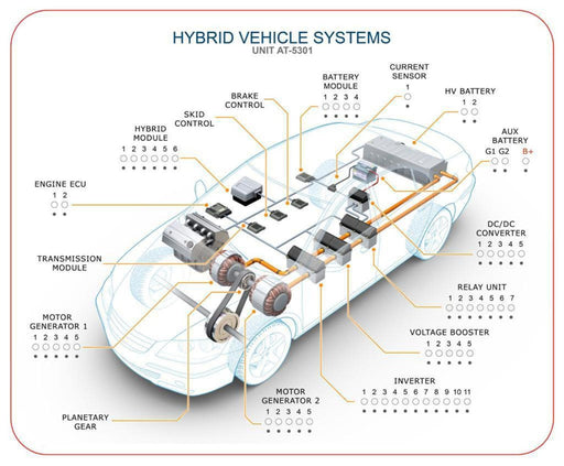 AT-5301 Hybrid Vehicle Systems Module - hBARSCI