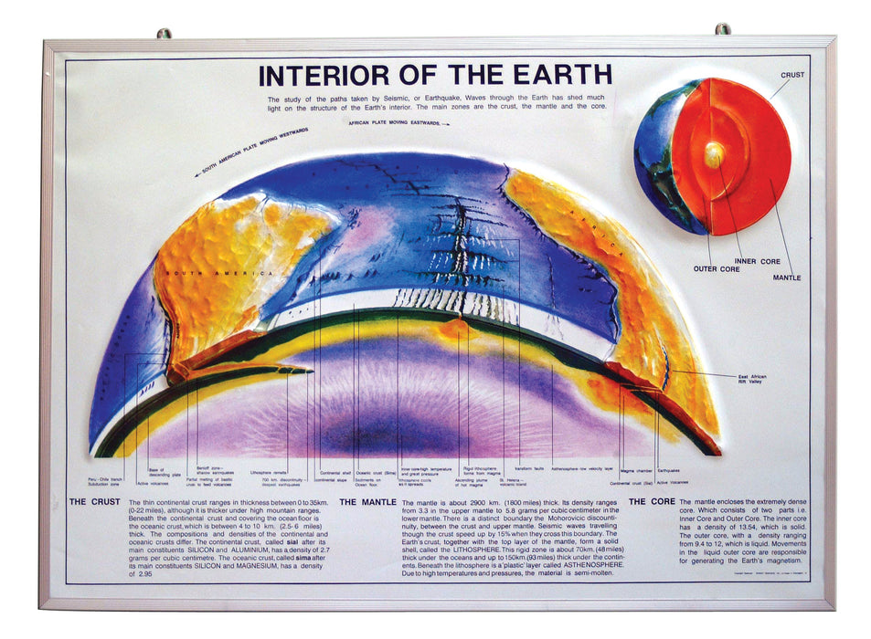 Model Interior of the Earth, size 75x100cm.