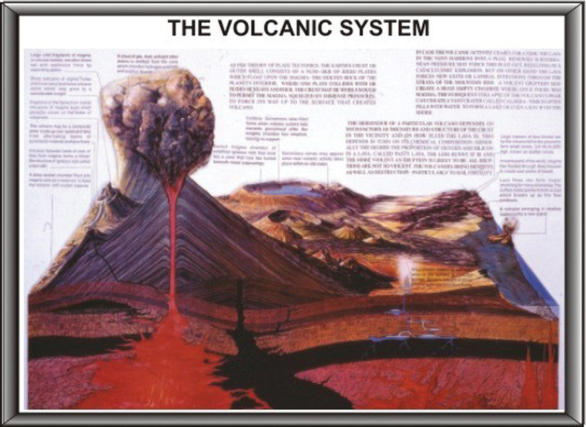 Model The Volcanic System, size 75x100cm.