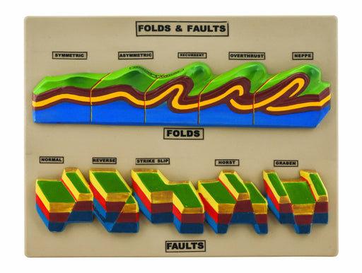 Fold and Fault Model - Geology Tectonics Study Model - Eisco Labs