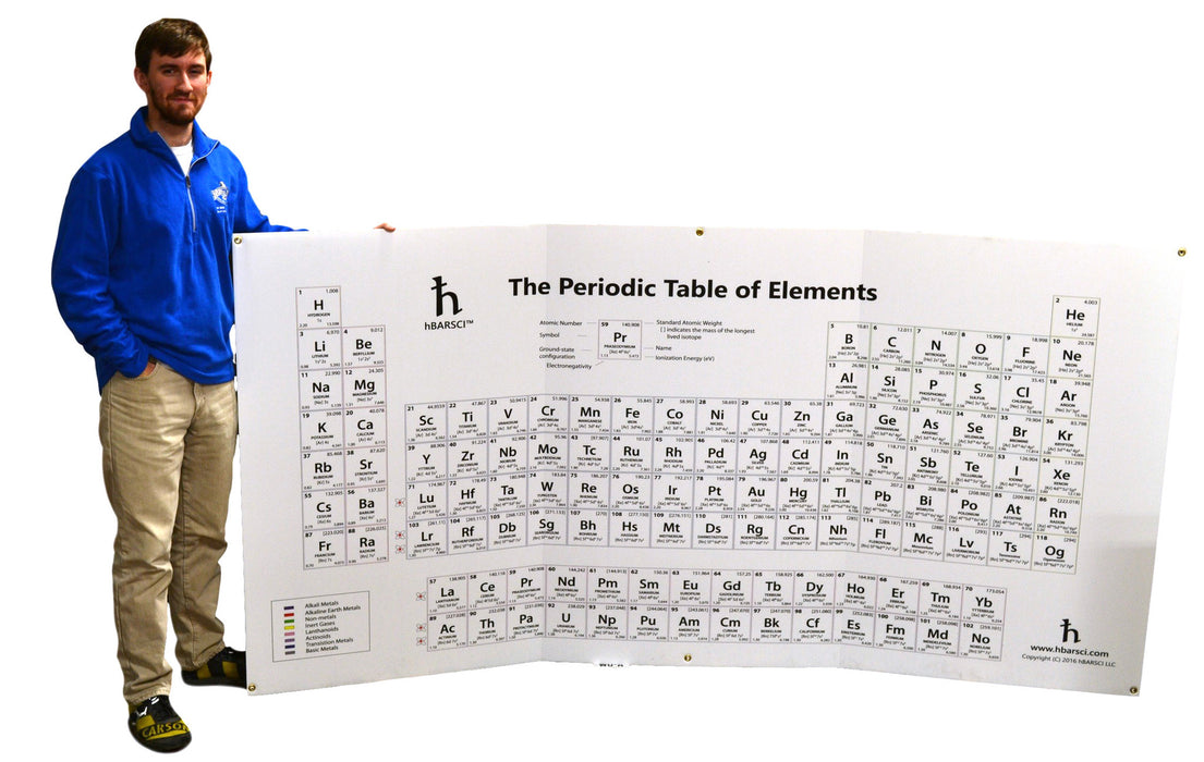 Large Periodic Table Chart (8'x4'), Containing New Elements Discovered Summer 2016 - Corrugated Cardboard