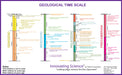 "11""x17"" Laminated Color-Coded Geology Time Scale Poster by Innovating Science"