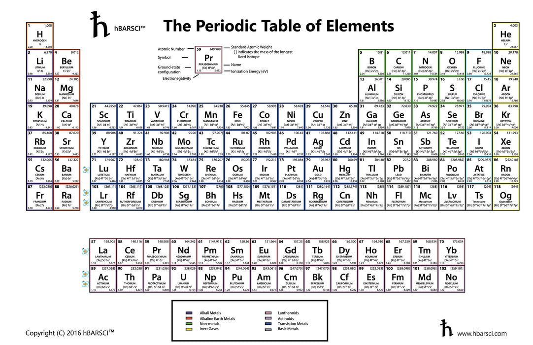 "hBARSCI Premium Periodic Table Placemat - 17""x11"" Laminated Poster Including Four New Elements From Summer 2016"