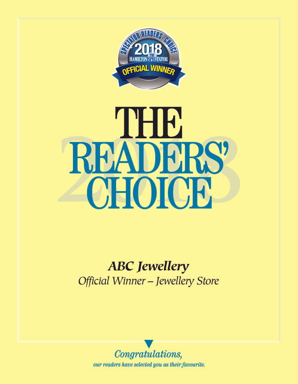 Readers' Choice Winner Certificates - Plaque-mounted