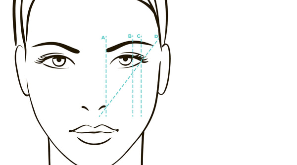 Surviving An Eyebrow Emergency