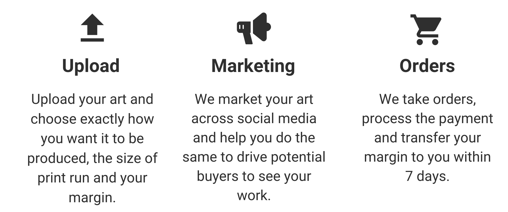 Upload	Marketing	Orders Upload your art and choose exactly how you want it to be produced, the size of print run and your margin. 	We market your art across social media and help you do the same to drive potential buyers to see your work. 	We take orders, process the payment and transfer your margin to you within 7 days.