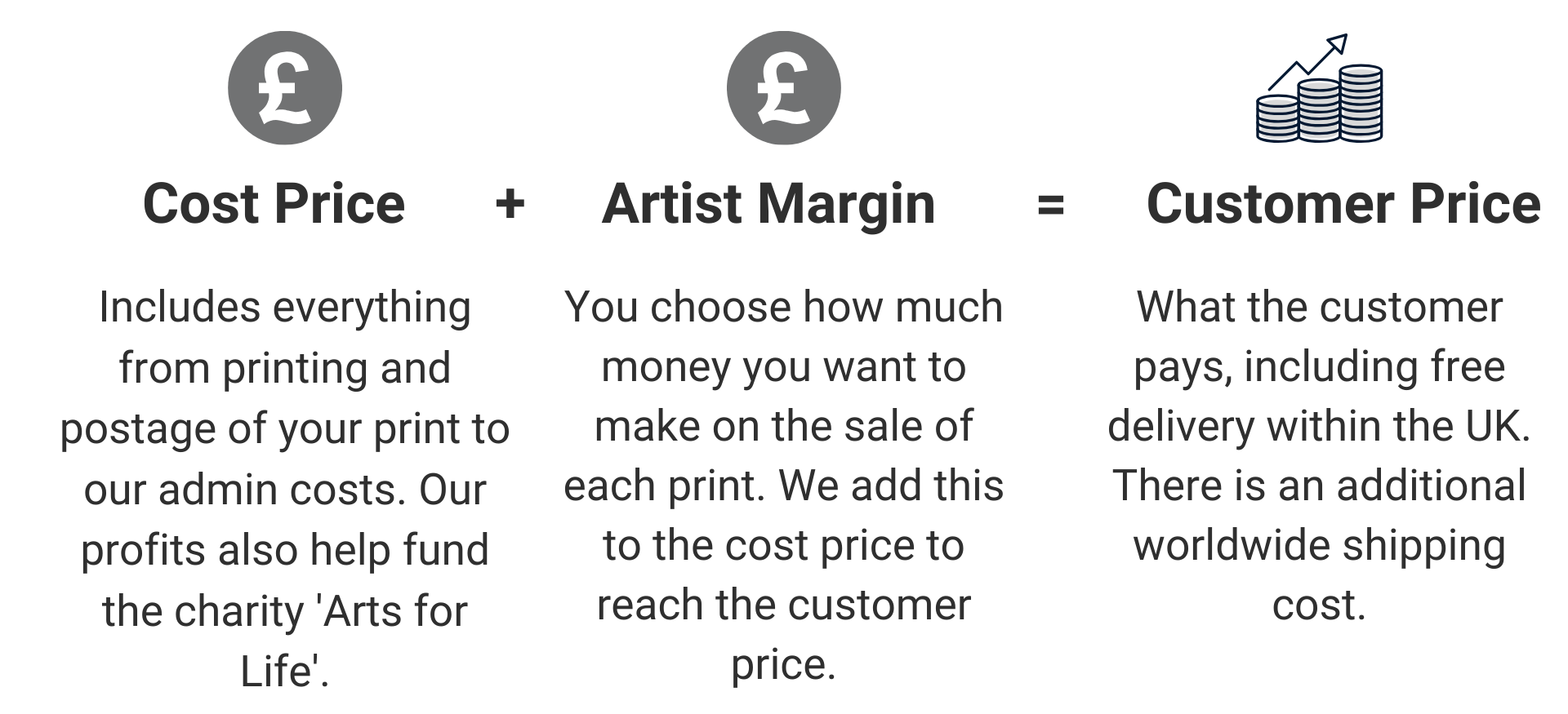 Pricing - Your Art Butler