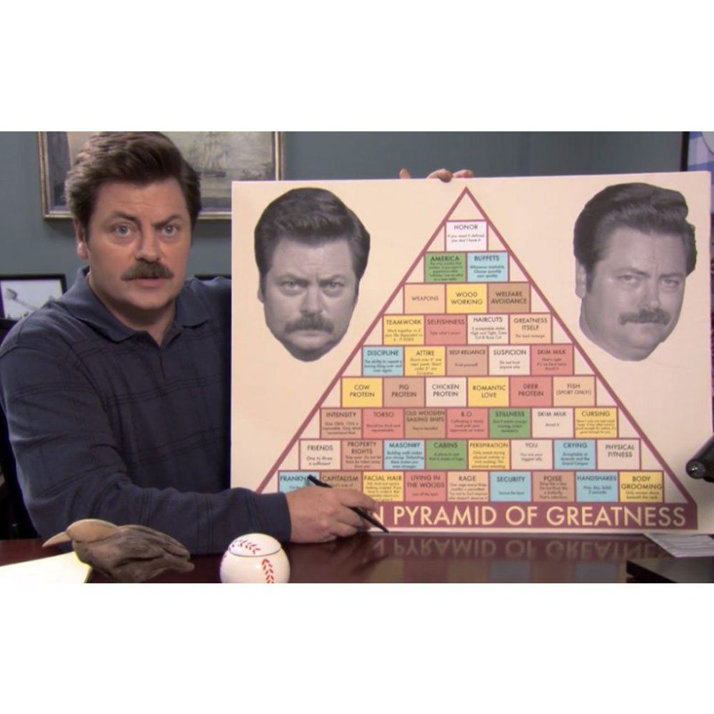 Parks and Recreation Swanson Pyramid of Greatness Poster - 18x24-secondary-image