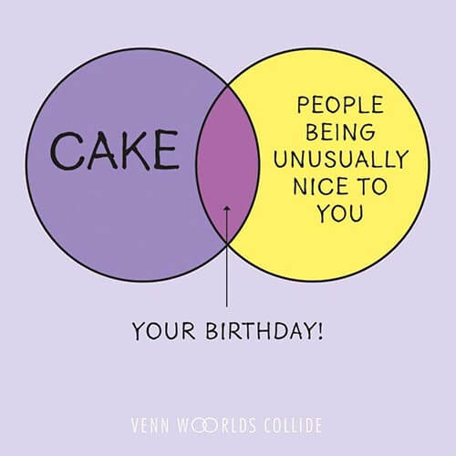 Card - Venn Birthday