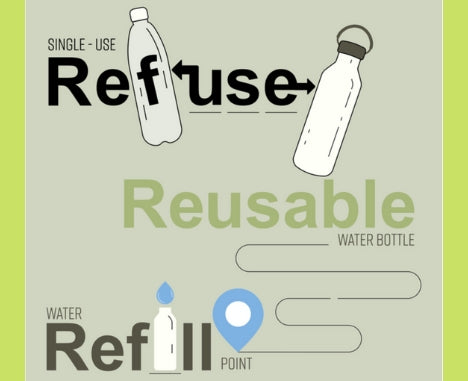Reusable bottles