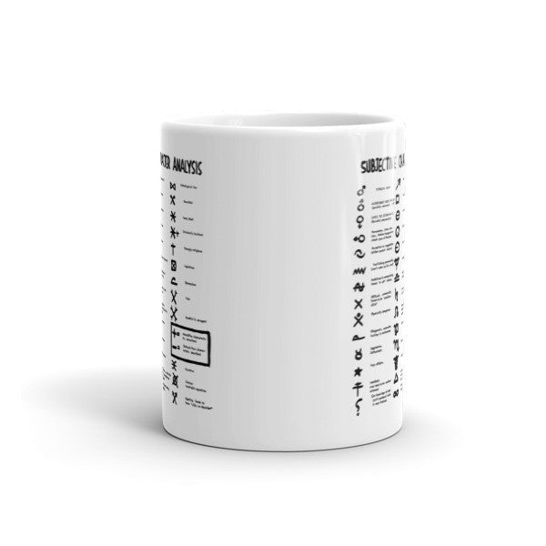 Subjective Character Analysis Code Sheet  Mug