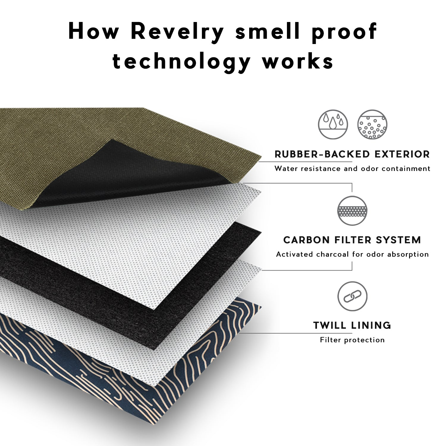 The Broker - smell proof zippered stash bag