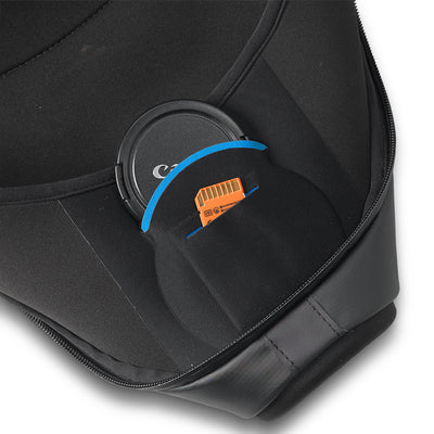 Designated inner pockets for lens cover and memory card