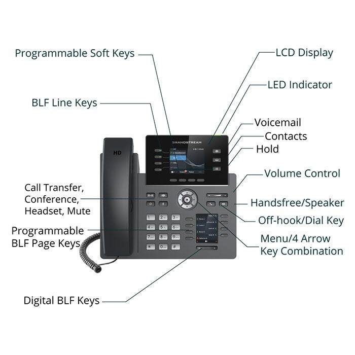 grandstream grp2614 ip phone button details
