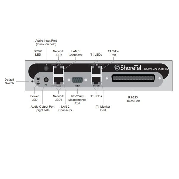 shoretel-shoregear-sg-220t1a-voice-switch-overview