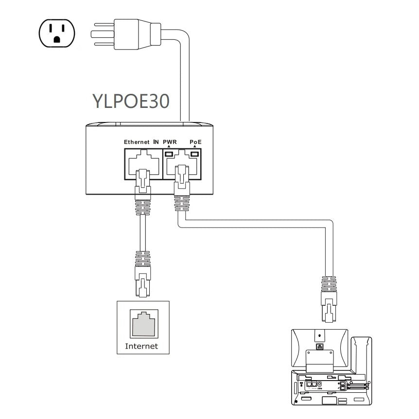 yealink-ylpoe30-poe-power-adapter-overview
