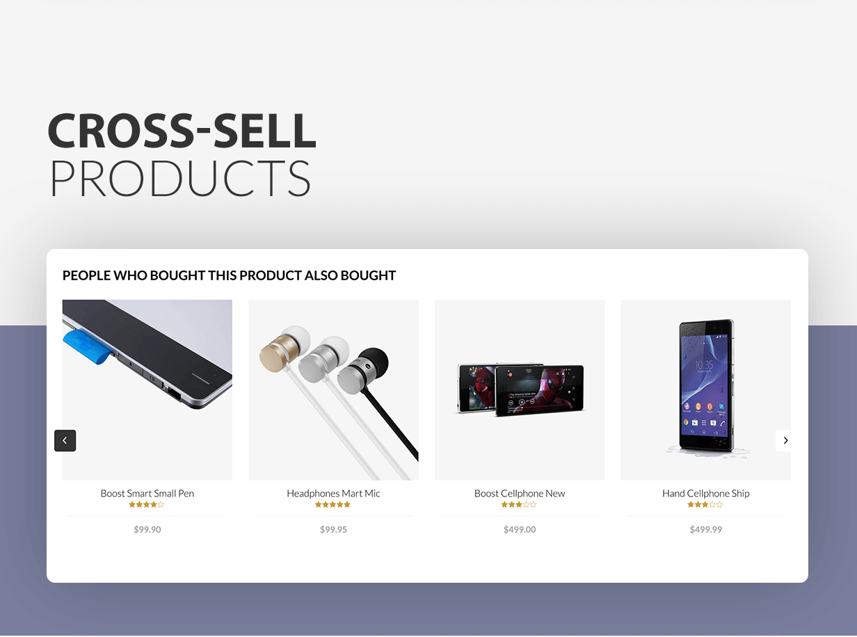 Cross-sell - Recommendation products