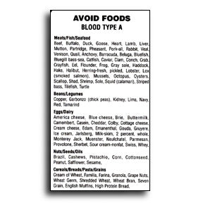 Blood Type A Avoid Foods