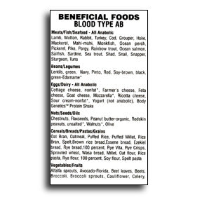 Blood Type AB Beneficial Foods