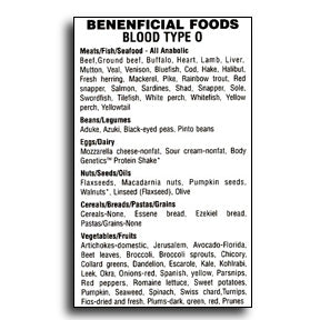 Blood Type O Beneficial Foods