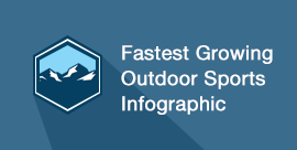 Fastest Growing Outdoor Sports Infographic