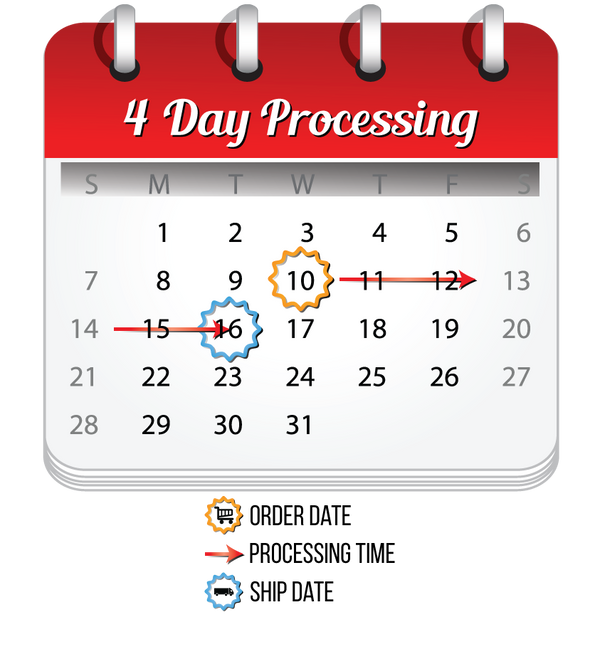 4-day processing